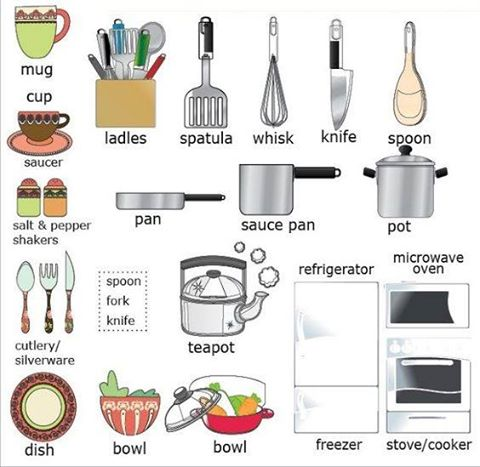 Equipment kitchen tools in english asean scholarships for Kitchen equipment and their uses