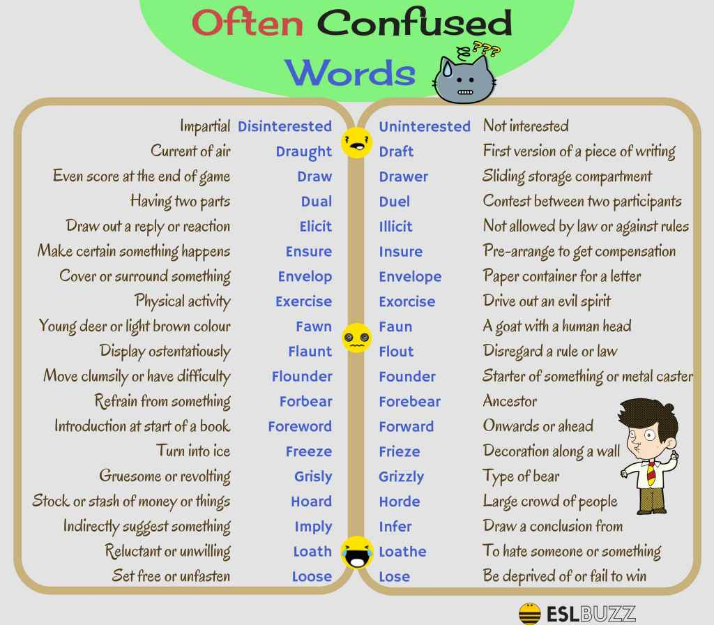 simple definitions of words